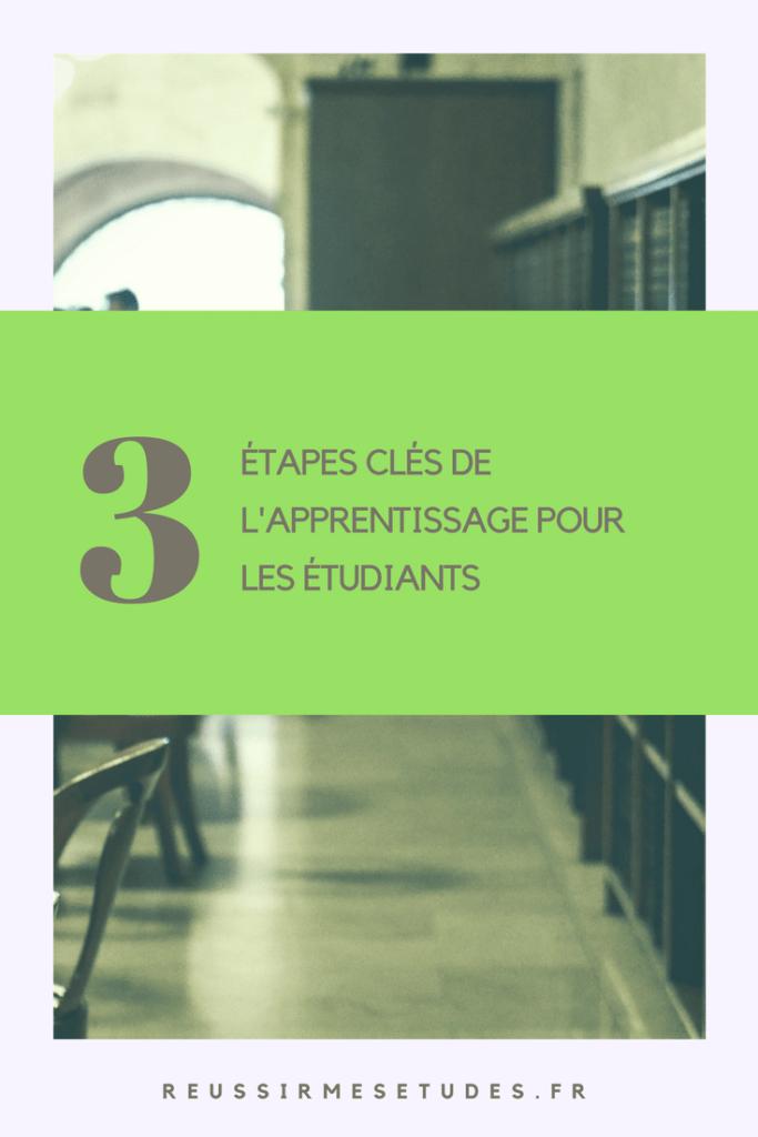 Les 3 étapes clé de l'apprentissage