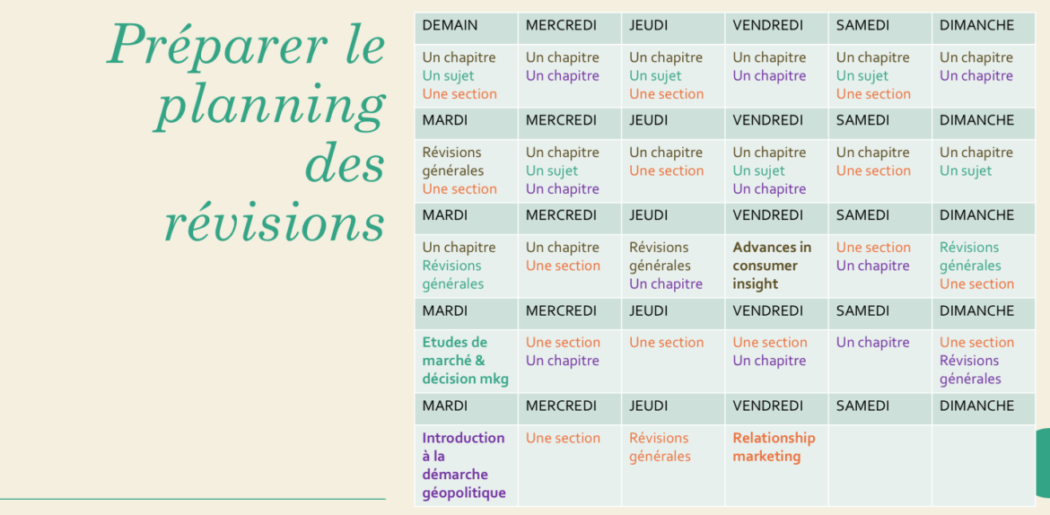 comment  u00e9tablir un planning de r u00e9visions